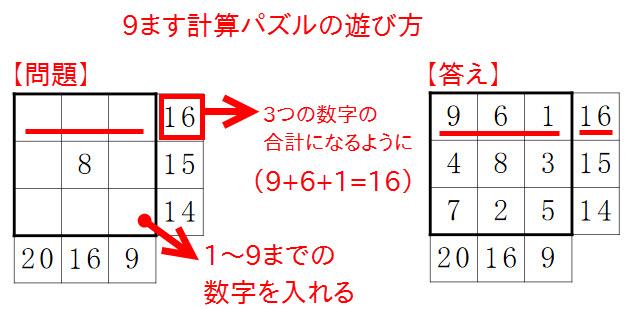 9ます計算パズルの遊び方